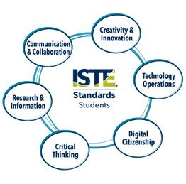 iste-s-standards